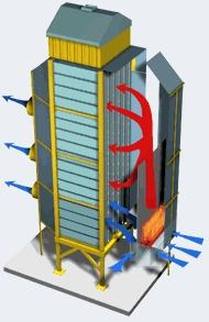 Aspecte exterior d'un assecador de ziga-zaga